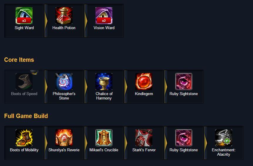 league of legends blitzcrank build
